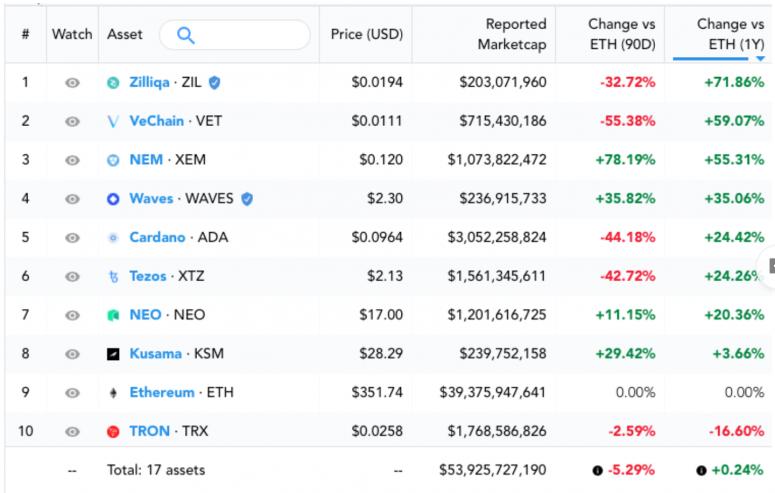 Blockchain Bites: Bitcoin Crosses $11K While DOJ Takes Aim at Crypto